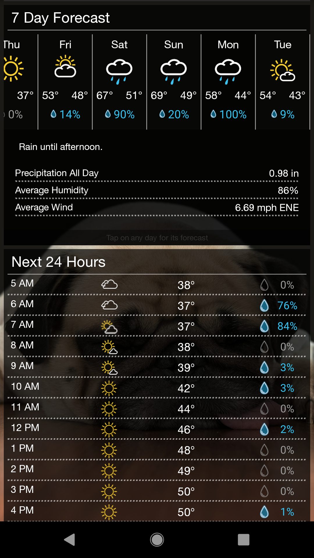 Screenshot of a seven-day weather forecast