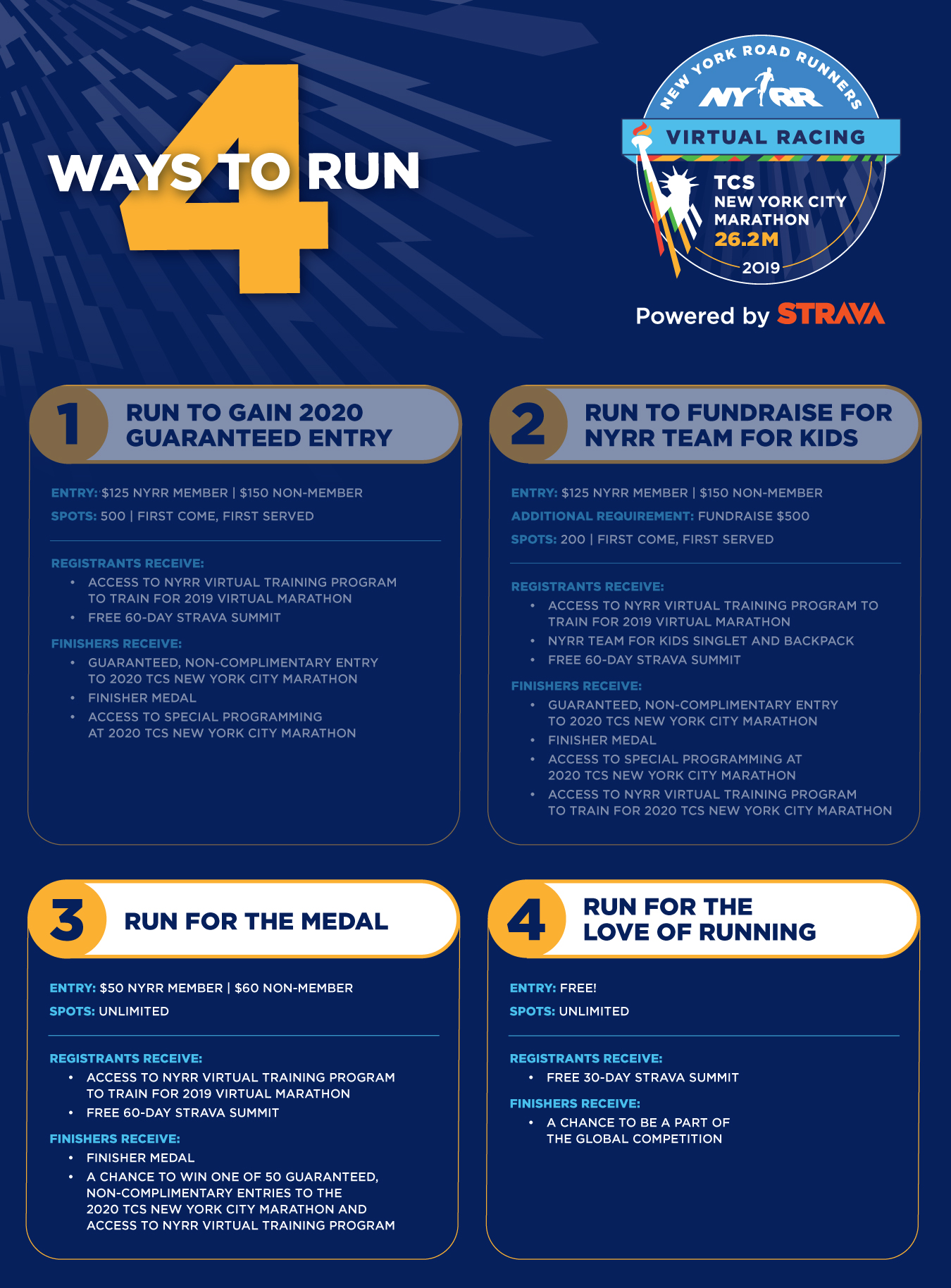 Infographic explaining entry methods for the 2019 TCS New York City Marathon – Virtual 26.2M