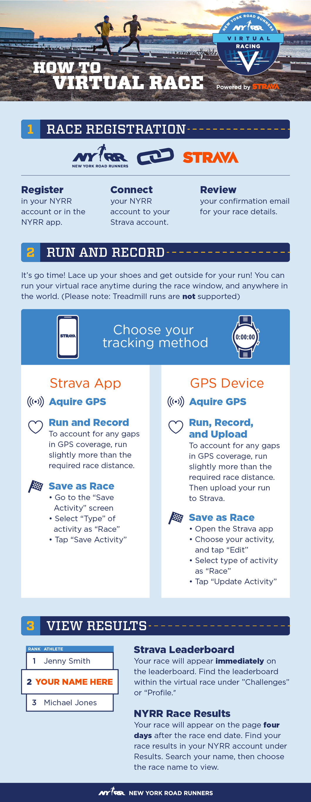 How to Complete Your Virtual Race info graphic